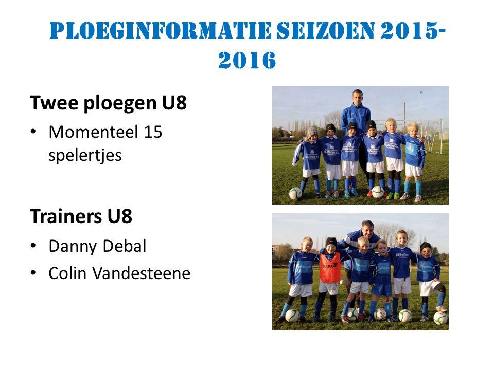 Ploeginformatie seizoen 2015- 2016 Twee ploegen U8 Momenteel 15 spelertjes Trainers U8 Danny Debal Colin Vandesteene