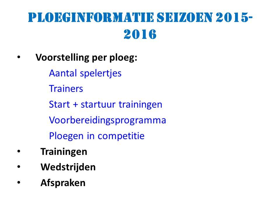 Voorstelling per ploeg: Aantal spelertjes Trainers Start + startuur trainingen Voorbereidingsprogramma Ploegen in competitie Trainingen Wedstrijden Afspraken