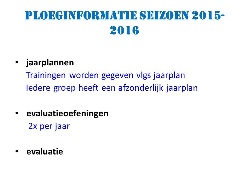 Ploeginformatie seizoen 2015- 2016 jaarplannen Trainingen worden gegeven vlgs jaarplan Iedere groep heeft een afzonderlijk jaarplan evaluatieoefeningen 2x per jaar evaluatie