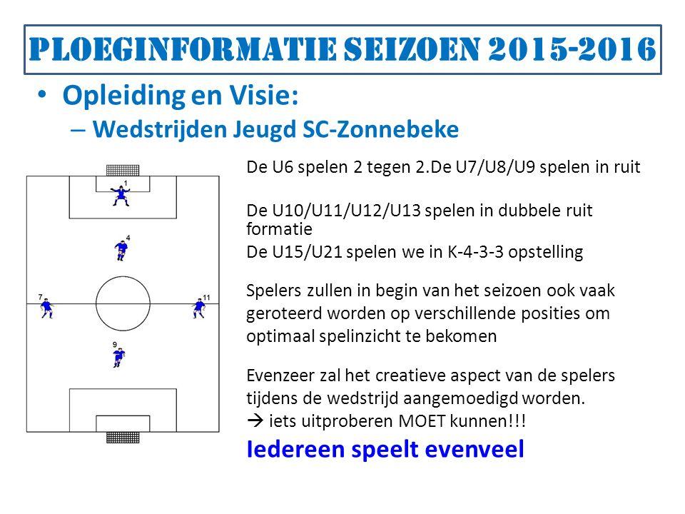 Ploeginformatie seizoen 2015-2016 Opleiding en Visie: – Wedstrijden Jeugd SC-Zonnebeke De U6 spelen 2 tegen 2.De U7/U8/U9 spelen in ruit formatie De U10/U11/U12/U13 spelen in dubbele ruit formatie De U15/U21 spelen we in K-4-3-3 opstelling Spelers zullen in begin van het seizoen ook vaak geroteerd worden op verschillende posities om optimaal spelinzicht te bekomen Evenzeer zal het creatieve aspect van de spelers tijdens de wedstrijd aangemoedigd worden.