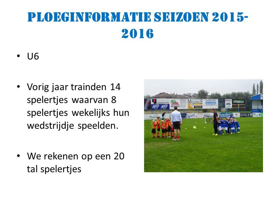 Ploeginformatie seizoen 2015- 2016 U6 Vorig jaar trainden 14 spelertjes waarvan 8 spelertjes wekelijks hun wedstrijdje speelden.