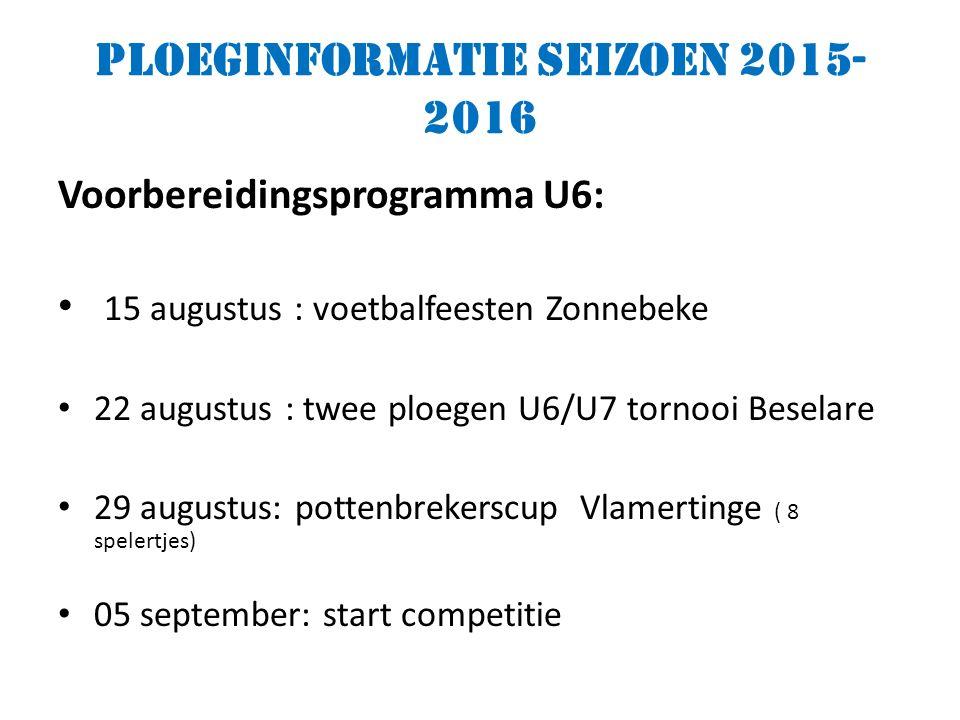 Ploeginformatie seizoen 2015- 2016 Twee of drie ploegen U7 Momenteel 14tal U7 spelertjes die komen trainen.