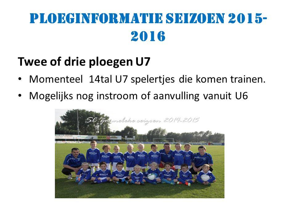 Ploeginformatie seizoen 2015- 2016 Twee provinciale reeksen U9: Avelgem Avelgem RC Waregem RC Waregem D.