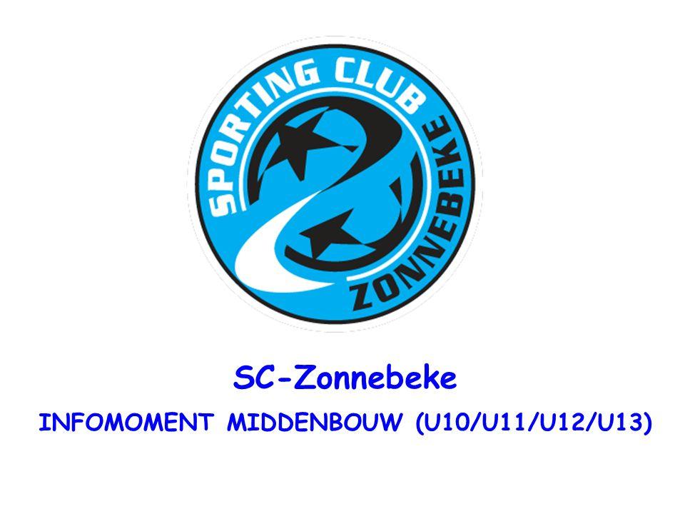 SC-Zonnebeke INFOMOMENT MIDDENBOUW (U10/U11/U12/U13)