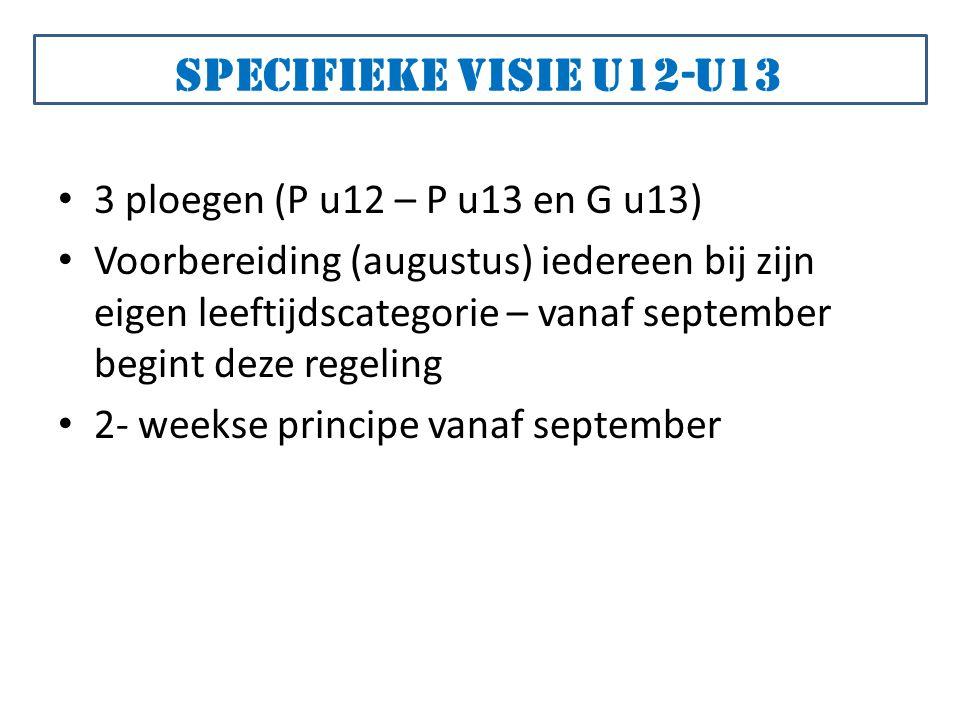 3 ploegen (P u12 – P u13 en G u13) Voorbereiding (augustus) iedereen bij zijn eigen leeftijdscategorie – vanaf september begint deze regeling 2- weekse principe vanaf september Specifieke visie u12-u13