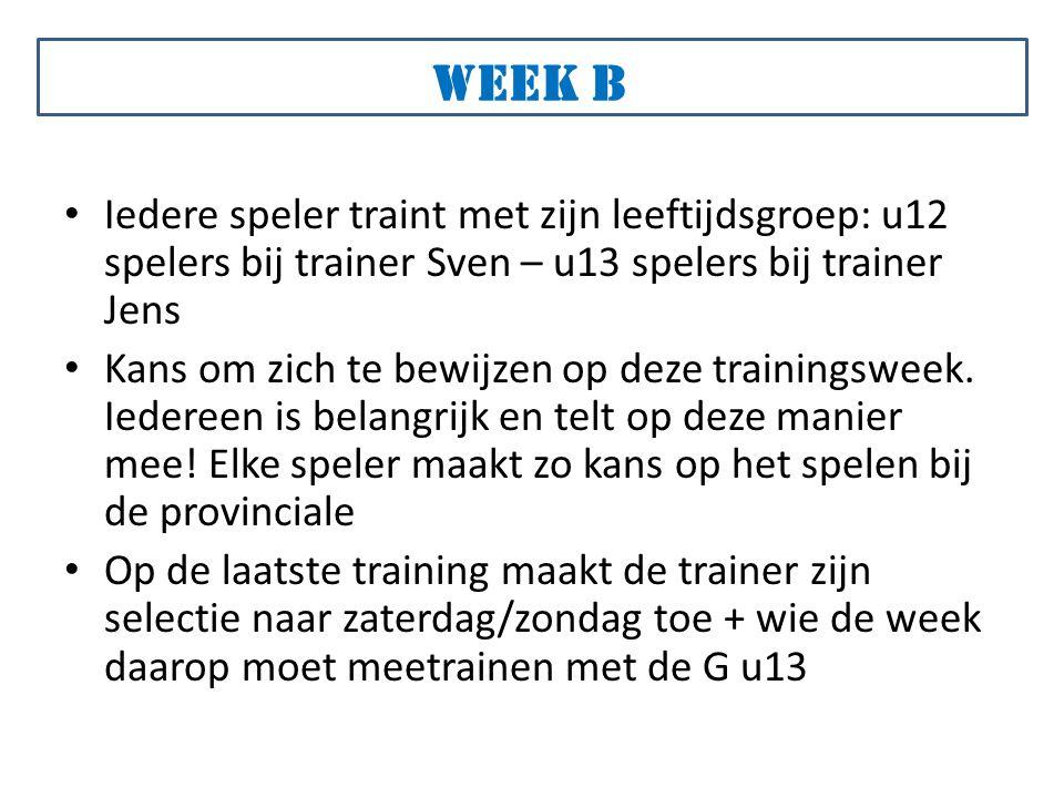 Iedere speler traint met zijn leeftijdsgroep: u12 spelers bij trainer Sven – u13 spelers bij trainer Jens Kans om zich te bewijzen op deze trainingsweek.