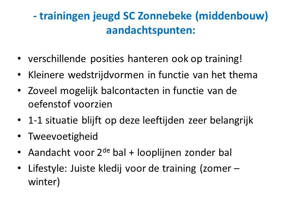 - trainingen jeugd SC Zonnebeke (middenbouw) aandachtspunten: verschillende posities hanteren ook op training.
