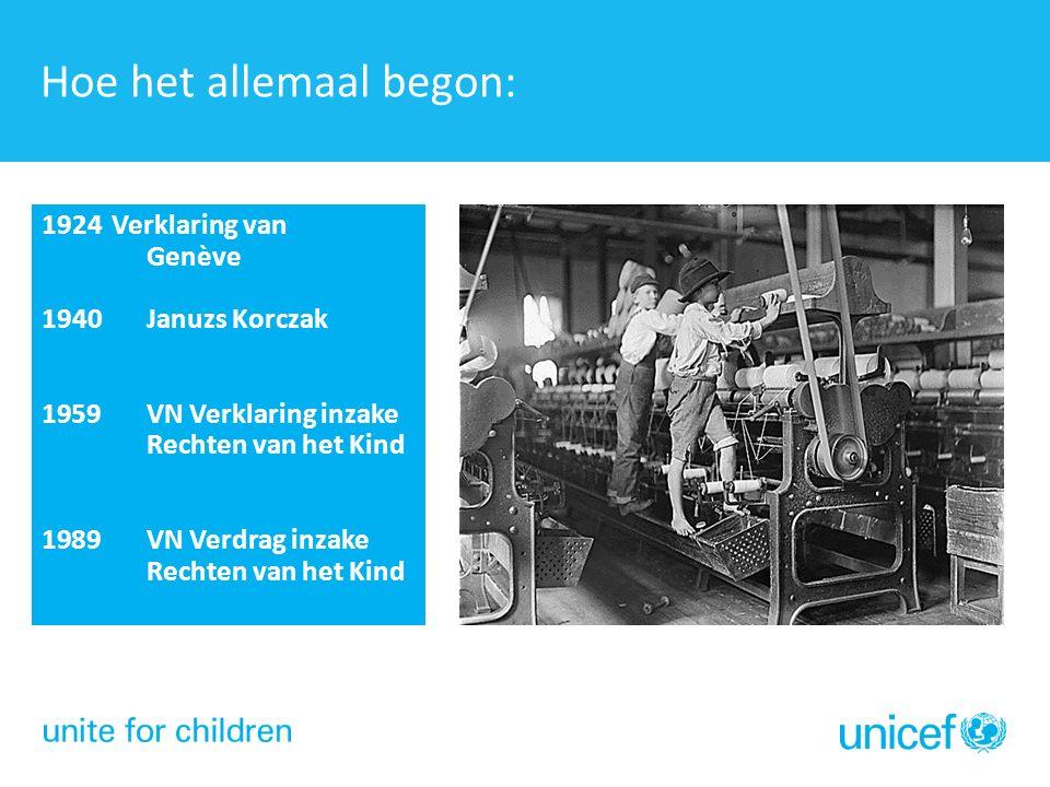 1924 Verklaring van Genève 1940 Januzs Korczak 1959 VN Verklaring inzake Rechten van het Kind 1989 VN Verdrag inzake Rechten van het Kind Hoe het allemaal begon: