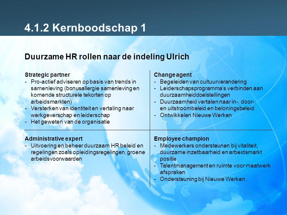 4.1.2 Kernboodschap 1 Duurzame HR rollen naar de indeling Ulrich Strategic partner -Pro-actief adviseren op basis van trends in samenleving (bonusalle
