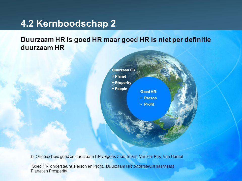 Duurzaam HR is goed HR maar goed HR is niet per definitie duurzaam HR 4.2 Kernboodschap 2 Goed HR: Person Profit © Onderscheid goed en duurzaam HR volgens Cras, Inpijn, Van der Pas, Van Hamel 'Goed HR' ondersteunt Person en Profit.