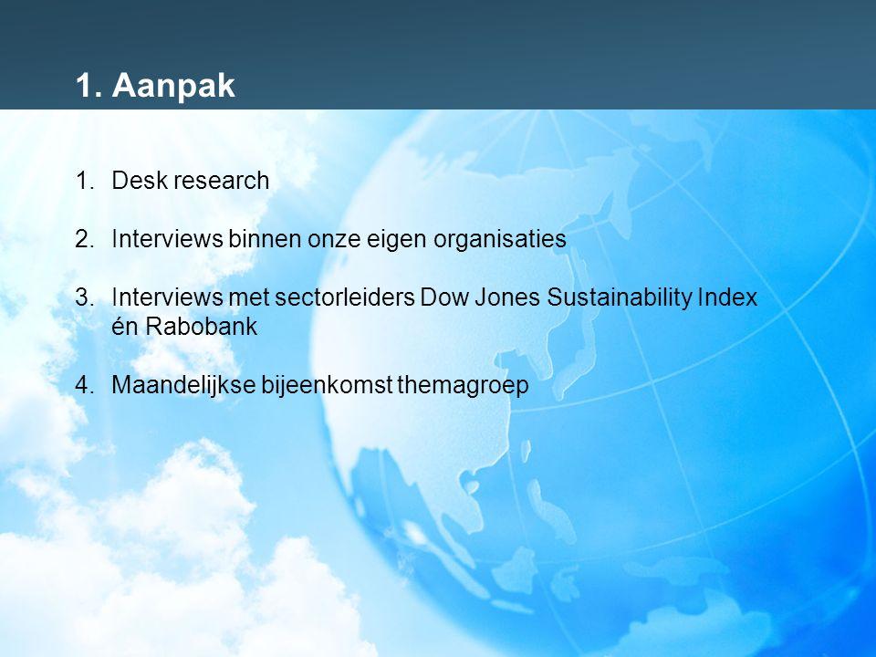 1. Aanpak 1.Desk research 2.Interviews binnen onze eigen organisaties 3.Interviews met sectorleiders Dow Jones Sustainability Index én Rabobank 4.Maan