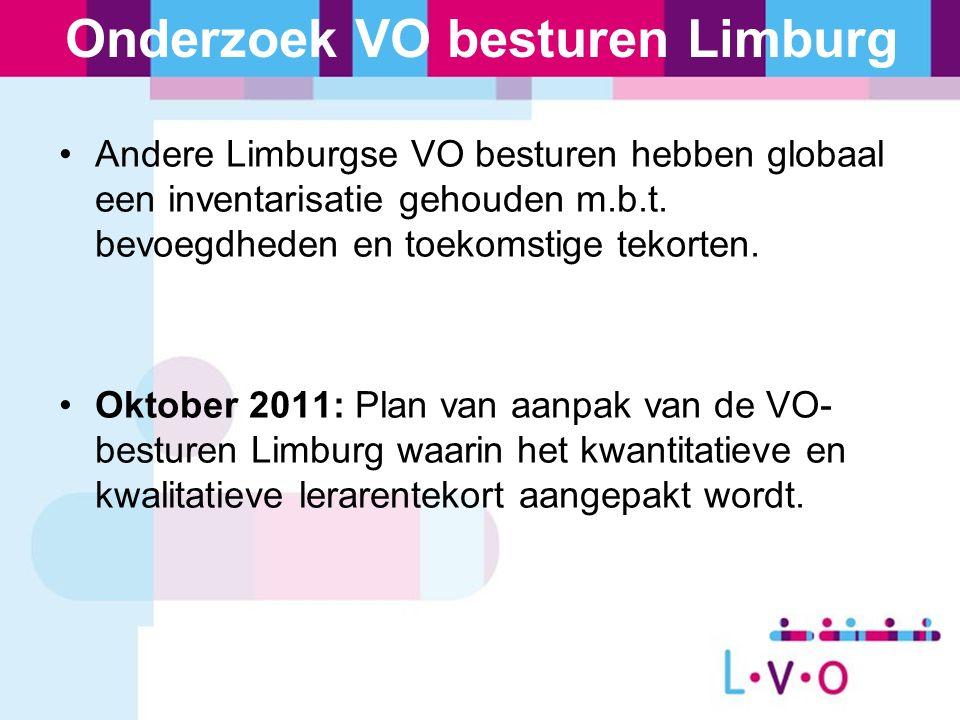 Onderzoek VO besturen Limburg Andere Limburgse VO besturen hebben globaal een inventarisatie gehouden m.b.t. bevoegdheden en toekomstige tekorten. Okt
