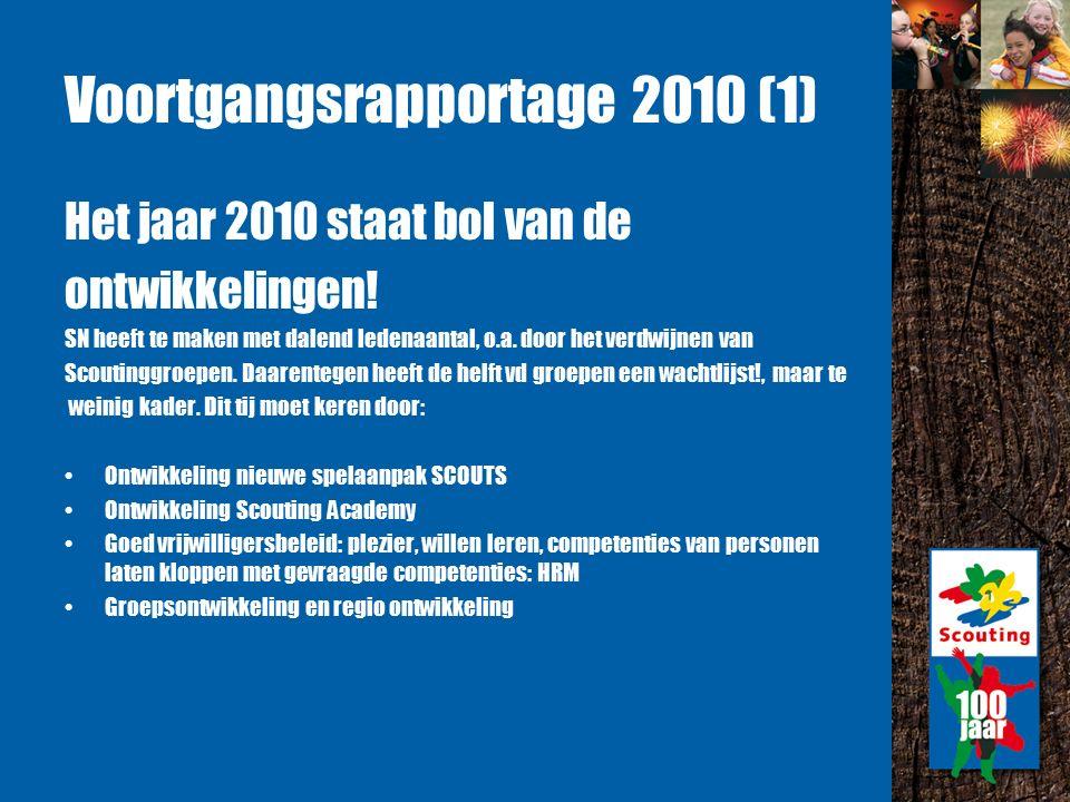 Voortgangsrapportage 2010 (1) Het jaar 2010 staat bol van de ontwikkelingen.