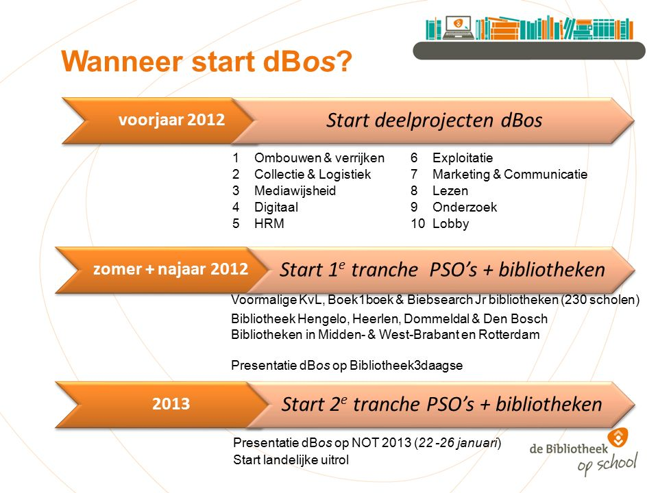 Wanneer start dBos.