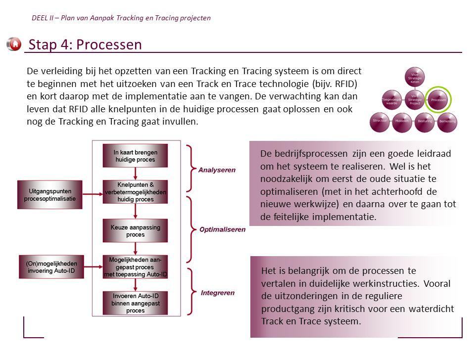 Stap 4: Processen De verleiding bij het opzetten van een Tracking en Tracing systeem is om direct te beginnen met het uitzoeken van een Track en Trace technologie (bijv.