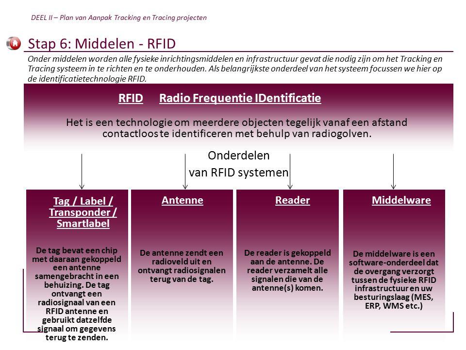 Stap 6: Middelen - RFID RFIDRadio Frequentie IDentificatie Het is een technologie om meerdere objecten tegelijk vanaf een afstand contactloos te identificeren met behulp van radiogolven.