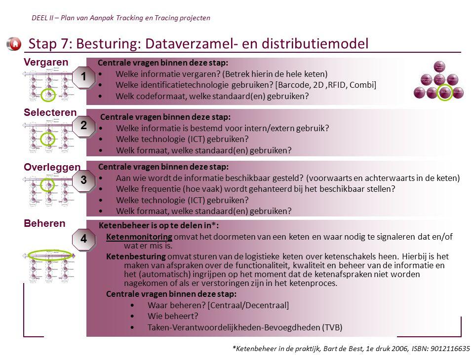 Stap 7: Besturing: Dataverzamel- en distributiemodel Centrale vragen binnen deze stap: Welke informatie vergaren.