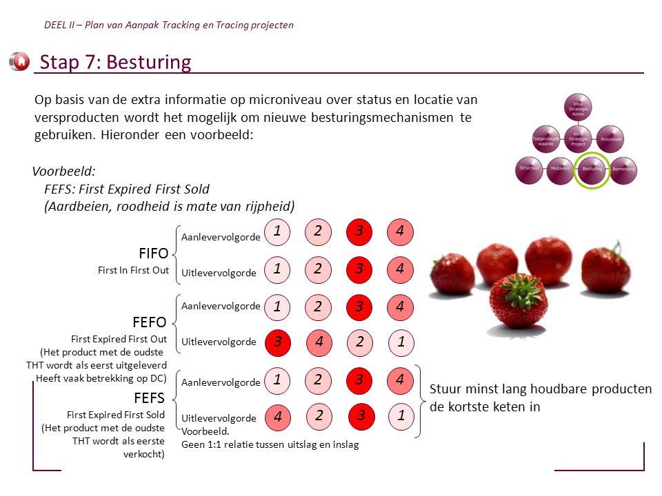 Stap 7: Besturing Voorbeeld: FEFS: First Expired First Sold (Aardbeien, roodheid is mate van rijpheid) Op basis van de extra informatie op microniveau over status en locatie van versproducten wordt het mogelijk om nieuwe besturingsmechanismen te gebruiken.