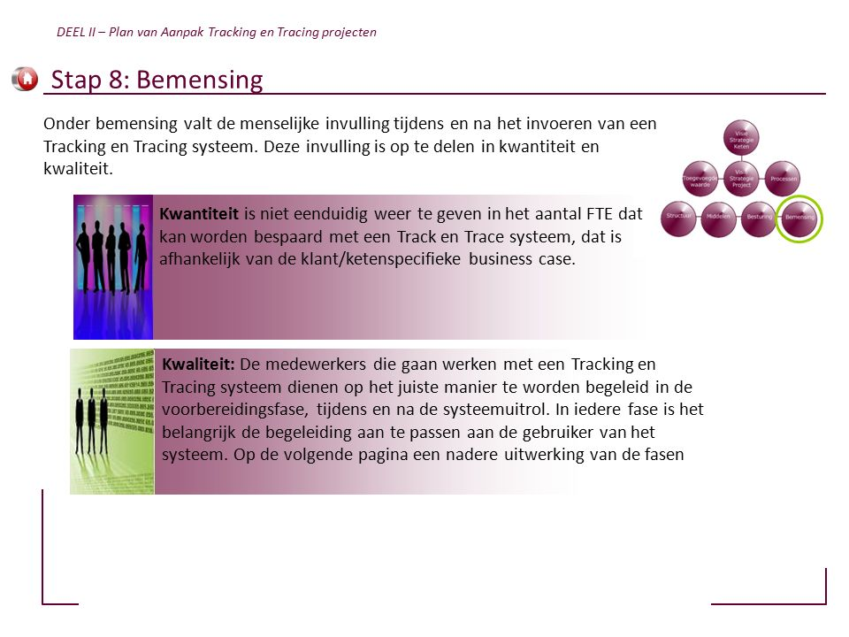 Stap 8: Bemensing Onder bemensing valt de menselijke invulling tijdens en na het invoeren van een Tracking en Tracing systeem.