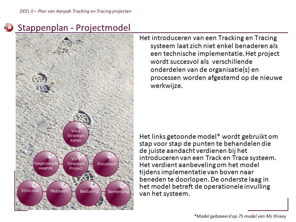 Stappenplan - Projectmodel Het introduceren van een Tracking en Tracing systeem laat zich niet enkel benaderen als een technische implementatie.