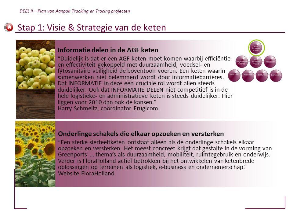 Stap 1: Visie & Strategie van de keten Onderlinge schakels die elkaar opzoeken en versterken Een sterke sierteeltketen ontstaat alleen als de onderlinge schakels elkaar opzoeken en versterken.