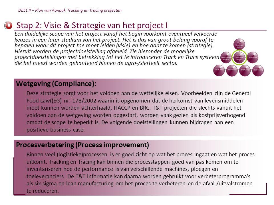 Stap 2: Visie & Strategie van het project I Wetgeving (Compliance): Deze strategie zorgt voor het voldoen aan de wettelijke eisen.