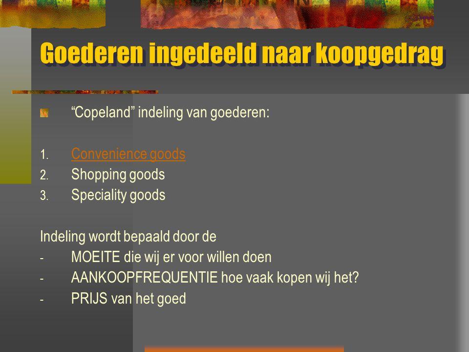 Goederen ingedeeld naar koopgedrag Copeland indeling van goederen: 1.