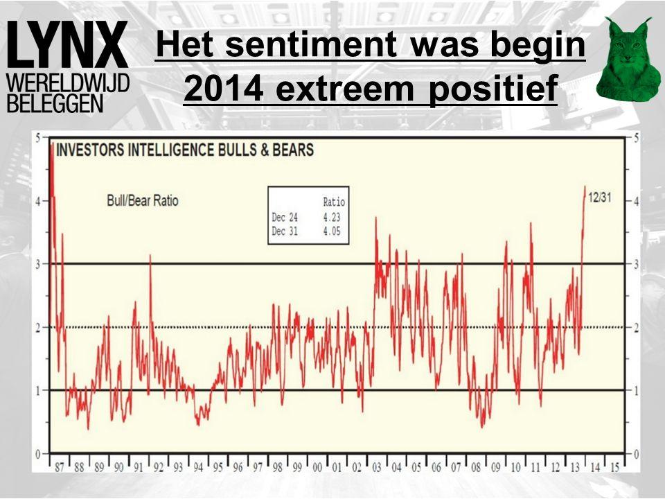 Het sentiment was begin 2014 extreem positief