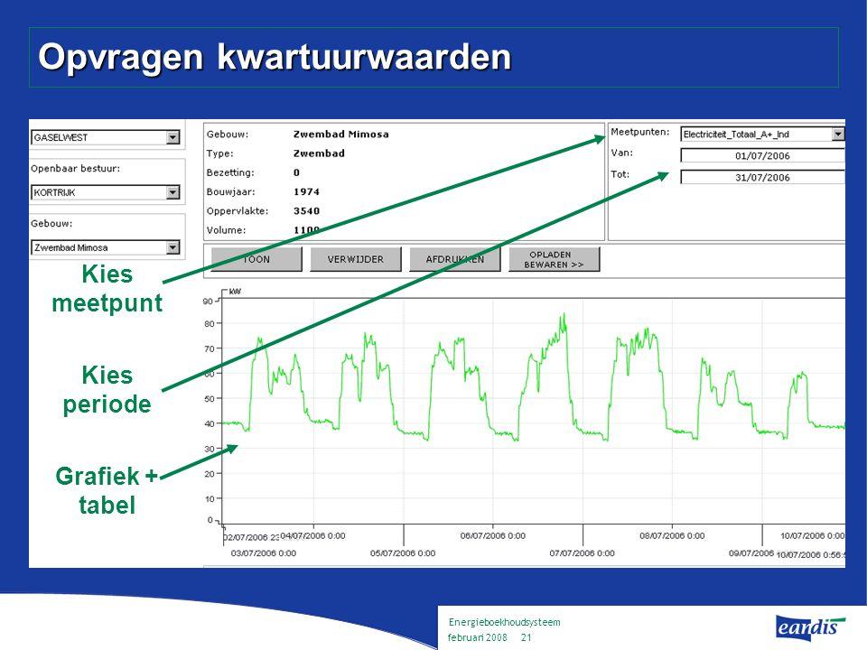 Energieboekhoudsysteem februari 2008 20 Opvragen maandverbruiken Kies rapport Kies meetpunt Grafiek+ tabel