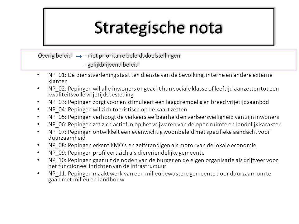 Strategische nota – Prioritair beleid prioritaire beleidsdoelstellingen BDPR_01: Pepingen verder uitbouwen als een dynamische gemeente met behoud van zijn specifieke karakter BDPR_02: Pepingen verhoogt de verkeersleefbaarheid en verkeersveiligheid van de inwoners Pepingen maakt werk van een duurzame woon- en leefomgeving in harmonie met de landbouw