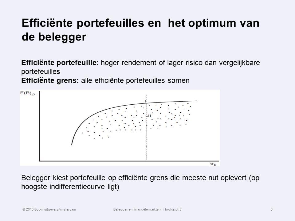 Efficiënte portefeuilles en het optimum van de belegger Efficiënte portefeuille: hoger rendement of lager risico dan vergelijkbare portefeuilles Effic