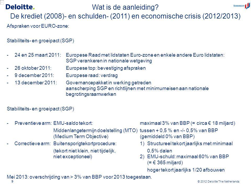 © 2012 Deloitte The Netherlands Afspraken voor EURO-zone: Stabiliteits- en groeipact (SGP) -24 en 25 maart 2011:Europese Raad met lidstaten Euro-zone
