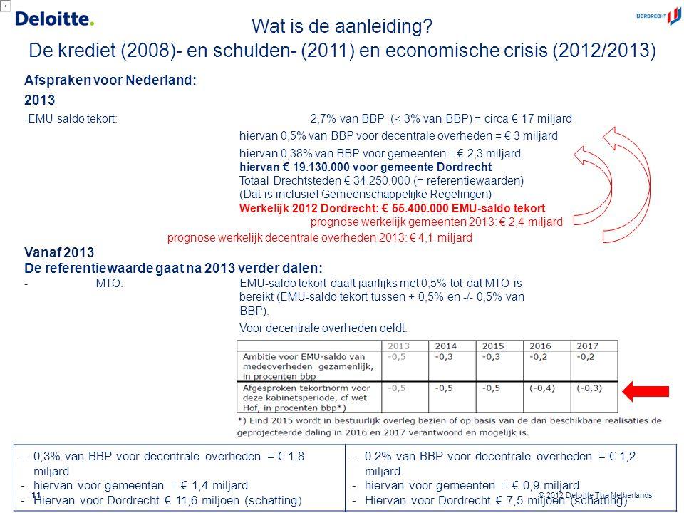 © 2012 Deloitte The Netherlands Afspraken voor Nederland: 2013 -EMU-saldo tekort:2,7% van BBP (< 3% van BBP) = circa € 17 miljard hiervan 0,5% van BBP