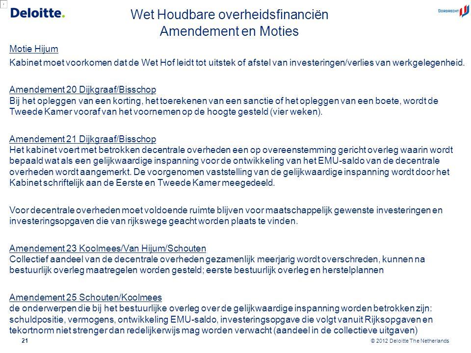 © 2012 Deloitte The Netherlands Wet Houdbare overheidsfinanciën Amendement en Moties Motie Hijum Kabinet moet voorkomen dat de Wet Hof leidt tot uitst