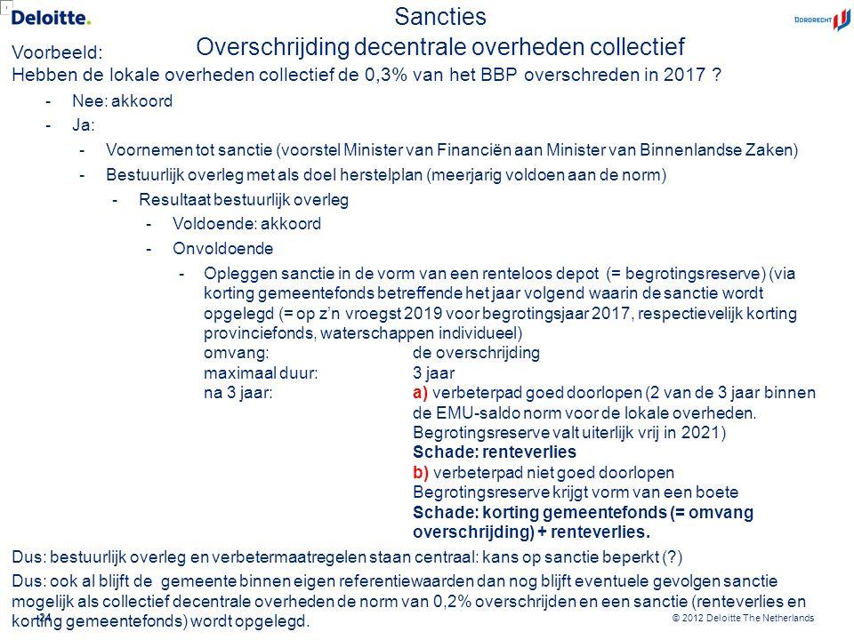 © 2012 Deloitte The Netherlands 24 Voorbeeld: Hebben de lokale overheden collectief de 0,3% van het BBP overschreden in 2017 ? -Nee: akkoord -Ja: -Voo