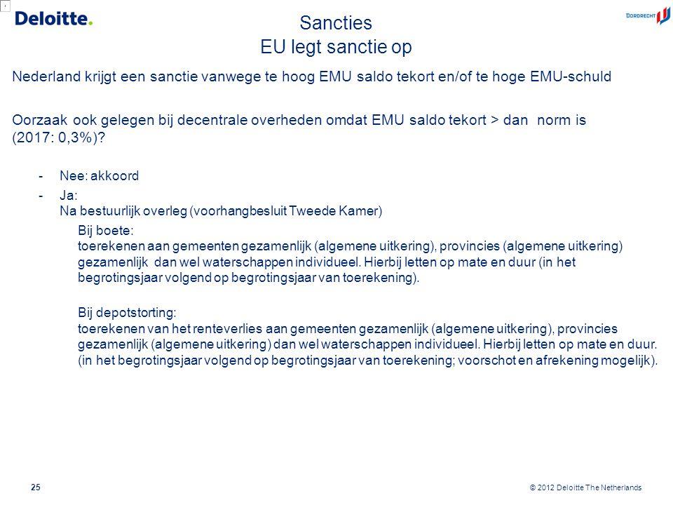 © 2012 Deloitte The Netherlands 25 Nederland krijgt een sanctie vanwege te hoog EMU saldo tekort en/of te hoge EMU-schuld Oorzaak ook gelegen bij dece