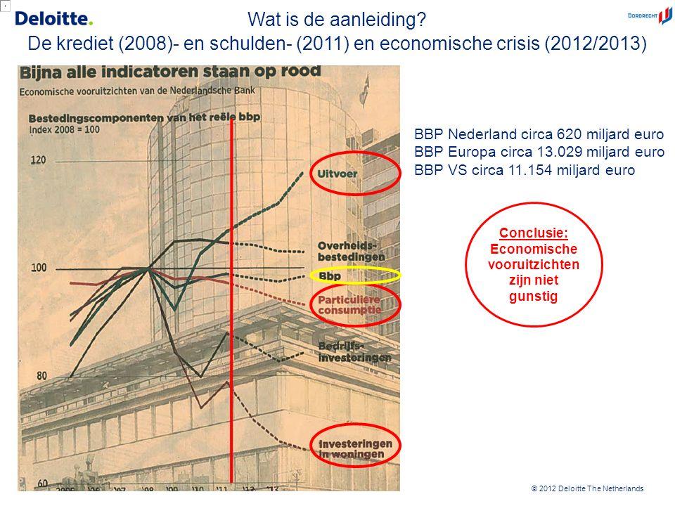 © 2012 Deloitte The Netherlands 3 Conclusie: Economische vooruitzichten zijn niet gunstig Wat is de aanleiding? De krediet (2008)- en schulden- (2011)