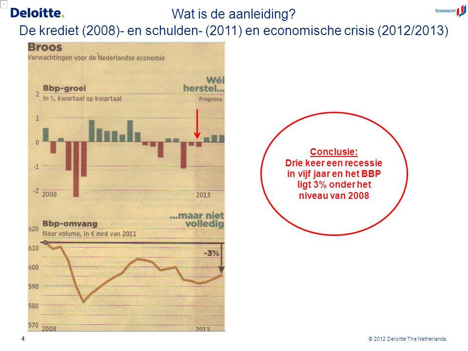 © 2012 Deloitte The Netherlands Ons Hok Boekwaarde€ 2.000.000 Jaarlijkse afschrijving€ 250.000 Kostendekkende huuropbrengst€ 250.000 Optie 2: Pand wordt verkocht VerkoopprijsAfboeking boekwaarde Effect op begroting/ exploitatie Effect op EMU- saldo Tegen boekwaarde€ 2.000.000 € 0,00+ € 2.000.000 Lager dan de boekwaarde€ 1.500.000€ 2.000.000-/- € 500.000+ € 1.500.000 Hoger dan de boekwaarde€ 3.000.000€ 2.000.000€ 1.000.000+ € 3.000.000 Optie 2a: gemeente verstrekt daarna subsidie aan huurders SubsidieHuur- opbrengst Af- schrijvings lasten Effect op begroting/ exploitatie Effect op EMU-saldo Huurder betaalt lagere huurprijs aan nieuwe verhuurder € 200.000n.v.t.