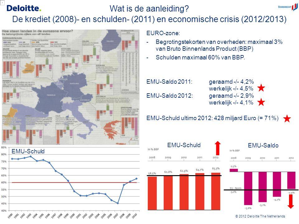 © 2012 Deloitte The Netherlands Ons Hok Boekwaarde€ 2.000.000 Jaarlijkse afschrijving€ 250.000 Kostendekkende huuropbrengst€ 250.000 Investering nieuwbouw Ons Hok € 4.000.000 Jaarlijks afschrijving€ 400.000 Huuropbrengst nieuw gebouw€ 400.000 Optie 2: Pand wordt verkocht VerkoopprijsAfboeking boekwaarde Effect op begroting/ exploitatie Effect op EMU- saldo Tegen boekwaarde€ 2.000.000 € 0,00+ € 2.000.000 Lager dan de boekwaarde€ 1.500.000€ 2.000.000-/- € 500.000+ € 1.500.000 Hoger dan de boekwaarde€ 3.000.000€ 2.000.000€ 1.000.000+ € 3.000.000 Optie 2a: Nieuw pand wordt gebouwd InvesteringAfschrijvings- lasten HuurbaatEffect op begroting/ exploitatie Effect op EMU-saldo Investering€ 4.000.000€ 400.000 € 0,00-/- € 3.600.000 Wat is het EMU-saldo.