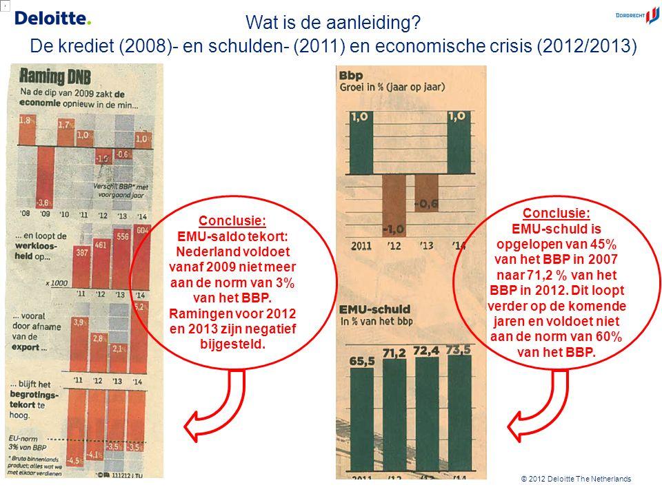 © 2012 Deloitte The Netherlands Conclusie: EMU-saldo tekort: Nederland voldoet vanaf 2009 niet meer aan de norm van 3% van het BBP. Ramingen voor 2012