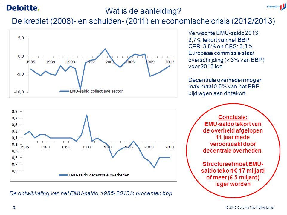 © 2012 Deloitte The Netherlands Afspraken voor EURO-zone: Stabiliteits- en groeipact (SGP) -24 en 25 maart 2011:Europese Raad met lidstaten Euro-zone en enkele andere Euro lidstaten: SGP verankeren in nationale wetgeving -26 oktober 2011:Europese top: bevestiging afspraken -9 december 2011:Europese raad: verdrag -13 december 2011:Governancepakket in werking getreden aanscherping SGP en richtlijnen met minimumeisen aan nationale begrotingsraamwerken Stabiliteits- en groeipact (SGP) -Preventieve arm:EMU-saldo tekort:maximaal 3% van BBP (= circa € 18 miljard) Middenlangetermijn doelstelling (MTO)tussen + 0,5 % en -/- 0,5% van BBP (Medium Term Objective)(gemiddeld 0% van BBP) -Correctieve arm:Buitensporigtekortprocedure:1)Structureel tekort jaarlijks met minimaal (tekort niet klein, niet tijdelijk, 0,5% dalen niet exceptioneel)2)EMU-schuld: maximaal 60% van BBP (= € 365 miljard) hoger tekort jaarlijks 1/20 afbouwen Mei 2013: overschrijding van > 3% van BBP voor 2013 toegestaan.