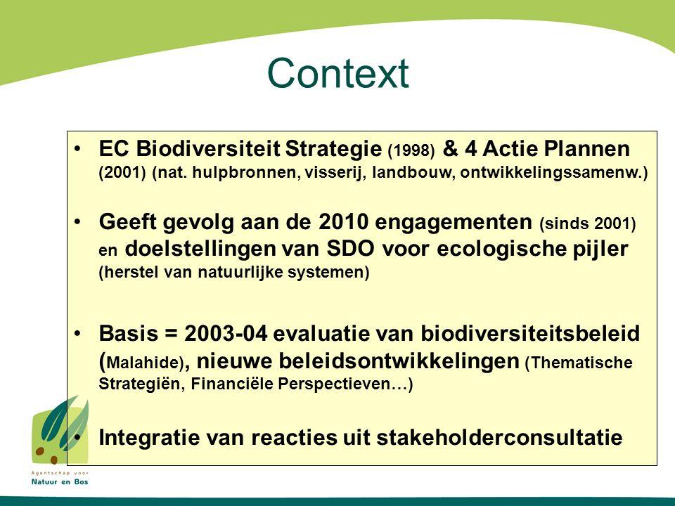 Context EC Biodiversiteit Strategie (1998) & 4 Actie Plannen (2001) (nat. hulpbronnen, visserij, landbouw, ontwikkelingssamenw.) Geeft gevolg aan de 2