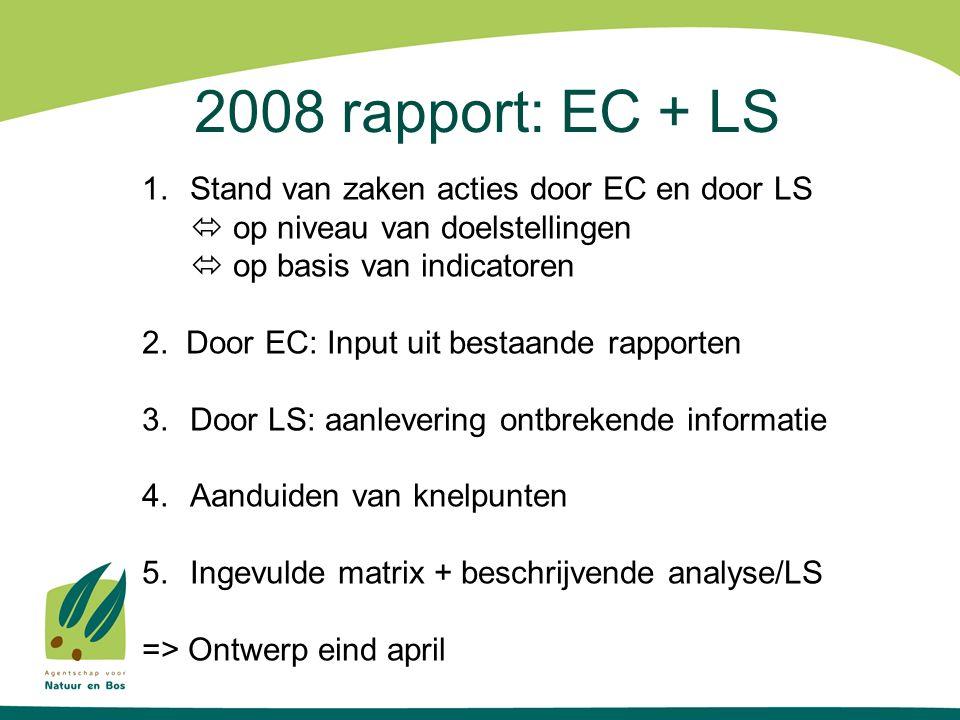 2008 rapport: EC + LS 1.Stand van zaken acties door EC en door LS  op niveau van doelstellingen  op basis van indicatoren 2. Door EC: Input uit best