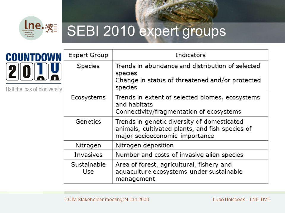 SEBI 2010 expert groups CCIM Stakeholder-meeting 24 Jan 2008Ludo Holsbeek – LNE-BVE Expert Group IndicatorsSpecies Trends in abundance and distributio