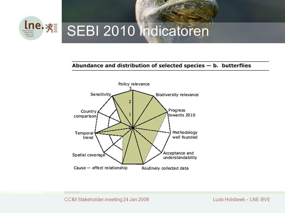 SEBI 2010 Indicatoren CCIM Stakeholder-meeting 24 Jan 2008Ludo Holsbeek – LNE-BVE