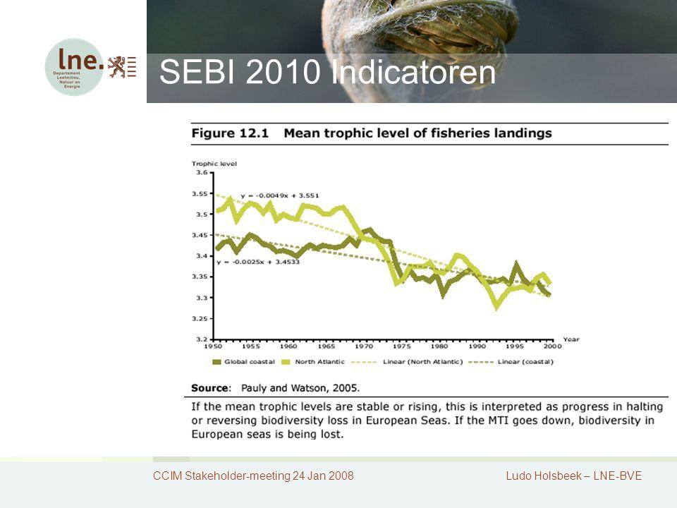 CCIM Stakeholder-meeting 24 Jan 2008Ludo Holsbeek – LNE-BVE SEBI 2010 Indicatoren