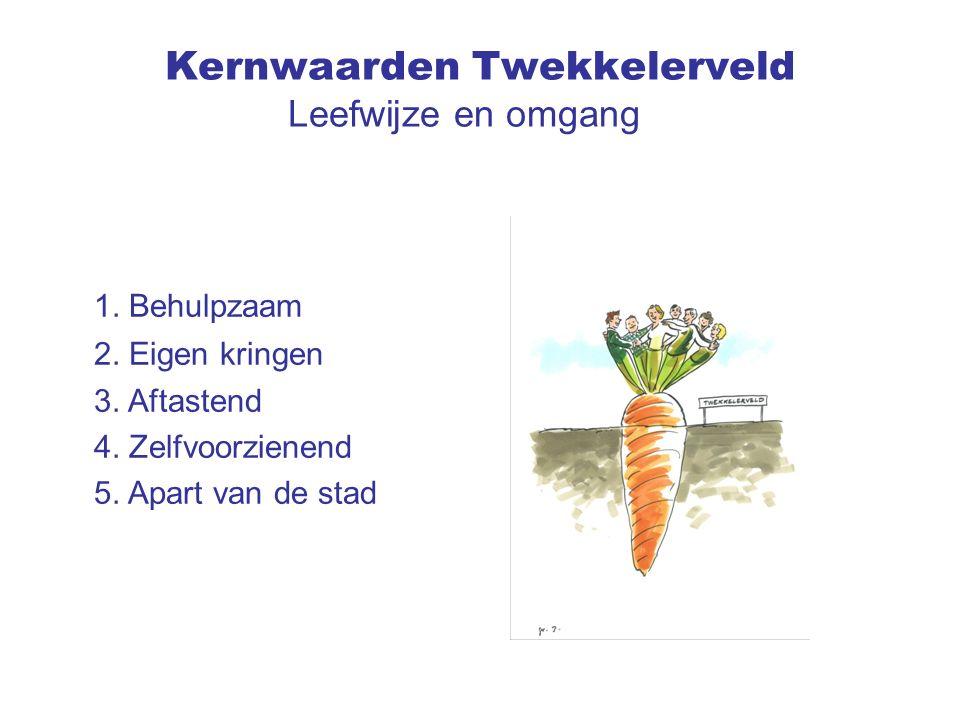 Kernwaarden Twekkelerveld Leefwijze en omgang 1. Behulpzaam 2.