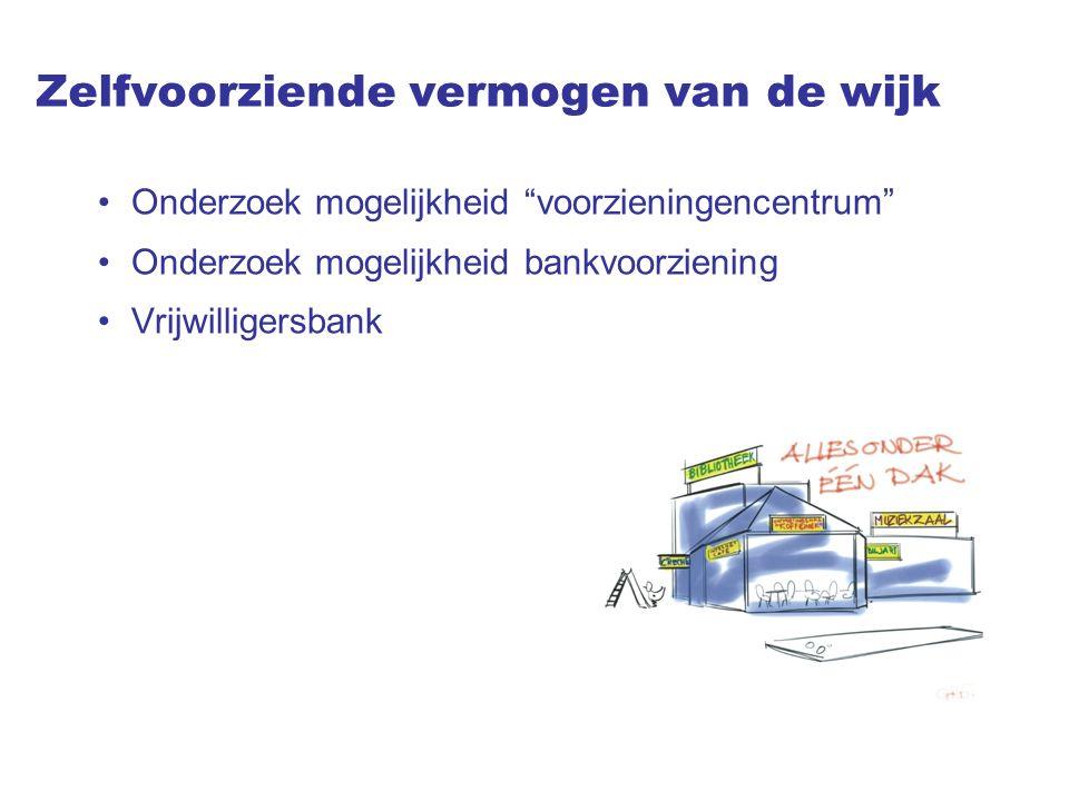 Zelfvoorziende vermogen van de wijk Onderzoek mogelijkheid voorzieningencentrum Onderzoek mogelijkheid bankvoorziening Vrijwilligersbank