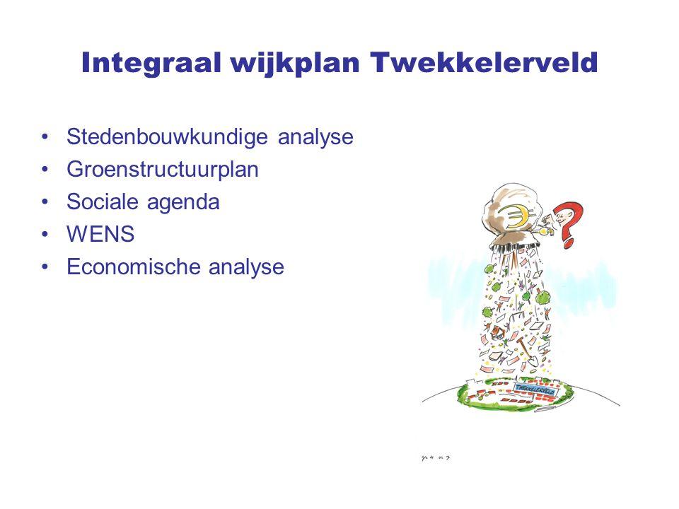 Integraal wijkplan Twekkelerveld Stedenbouwkundige analyse Groenstructuurplan Sociale agenda WENS Economische analyse