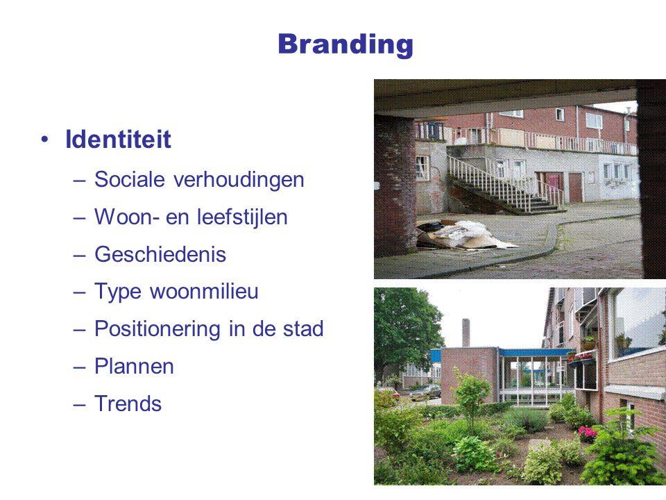 Identiteit –Sociale verhoudingen –Woon- en leefstijlen –Geschiedenis –Type woonmilieu –Positionering in de stad –Plannen –Trends Branding